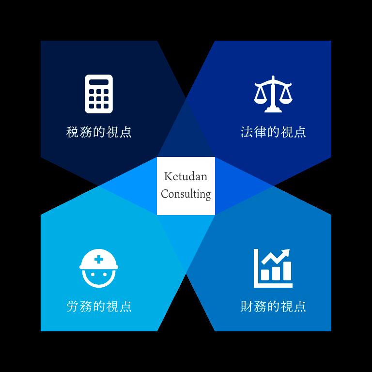 Ketudan Consulting=税務的視点+法律的視点+財務的視点+労務的視点